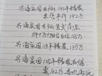 急售兴海家园复式154 80 阳台 灿头163万喜欢谈